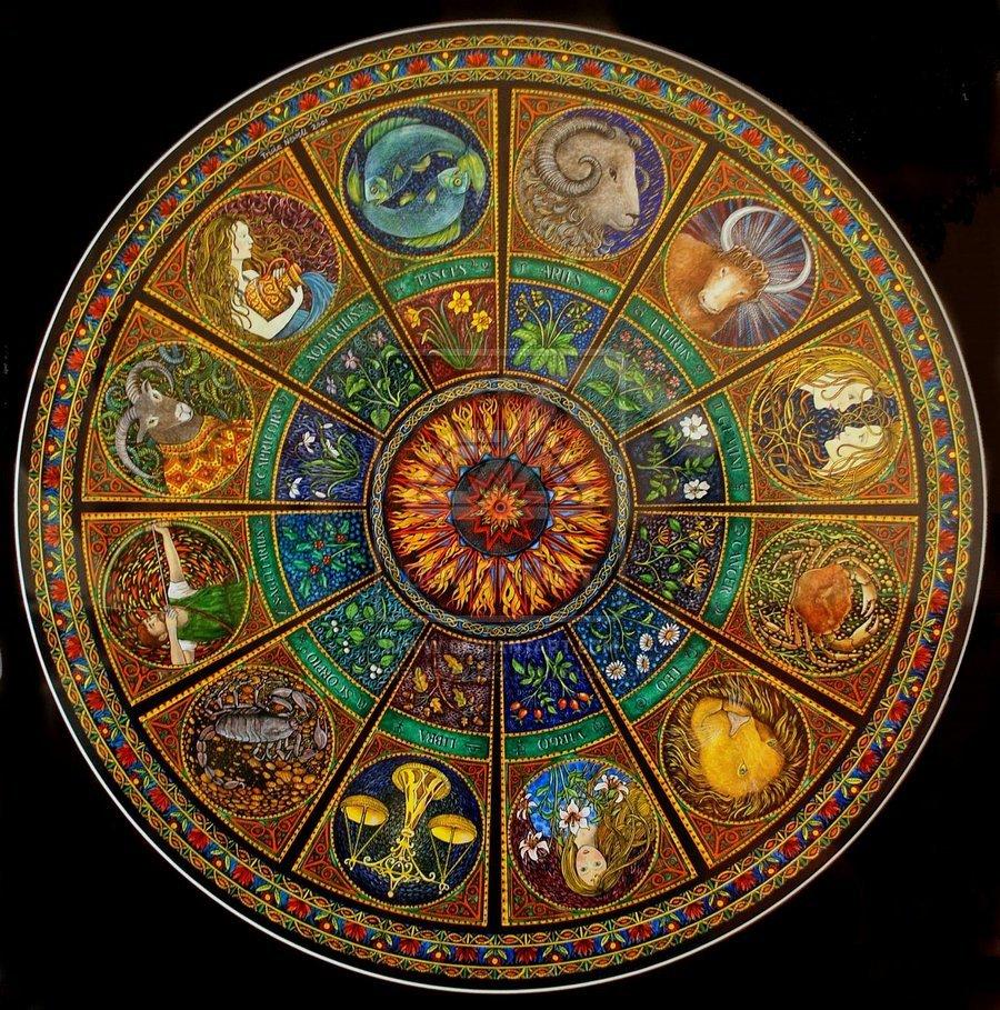 знак по гороскопу 21 июня