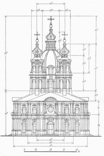 Например, Храм Василия