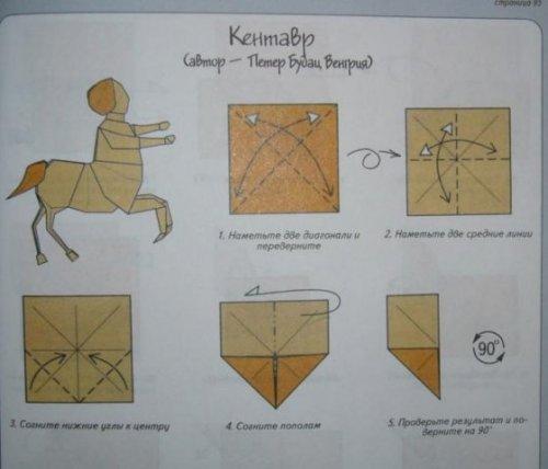 Видео как сделать прыгающую лягушку оригами - Первая Прыгающая лягушка из бумаги - схема оригами Оригами лягушка...