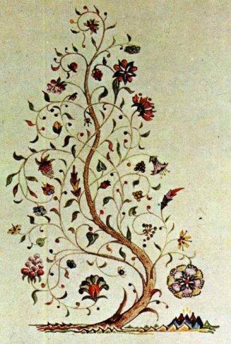 деревья графика.