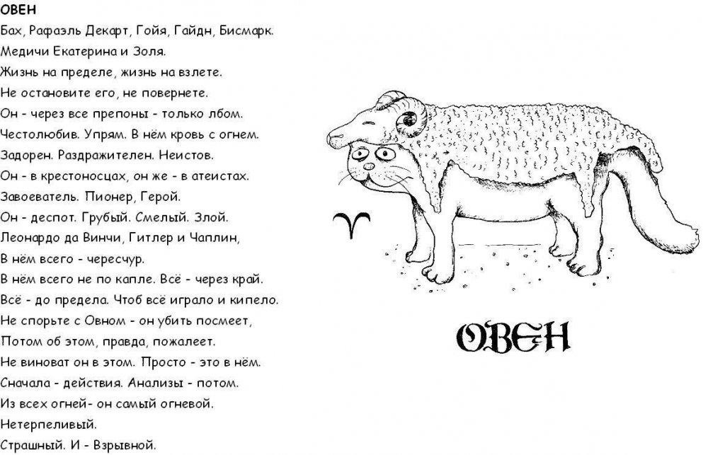 Поздравления знак зодиака овен